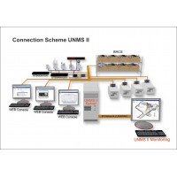 GENEREX UNMSII25 UNMS II server version up to 25 objects